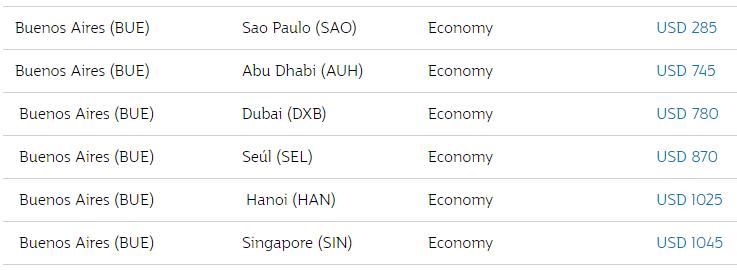 Precios vuelos 3 personas Qatar Airways Travel Festival 2017