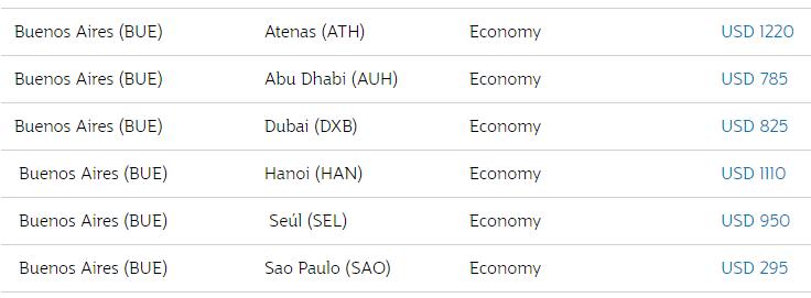 Precios vuelos Qatar Airways Travel Festival-2017