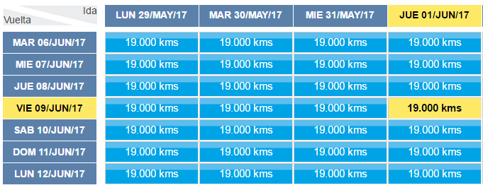 Canje Latam Pass Asunción 19.000 km 2017