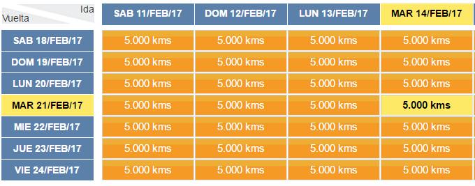 Canje Latam Pass Asunción 5.000 km Febrero 2017