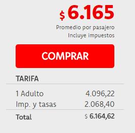 Precios vuelos Buenos Aires Lima entre Marzo y Junio 2017 por Transatlántica